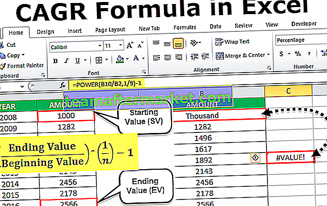 CAGR-formule in Excel