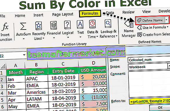 Summe nach Farbe in Excel