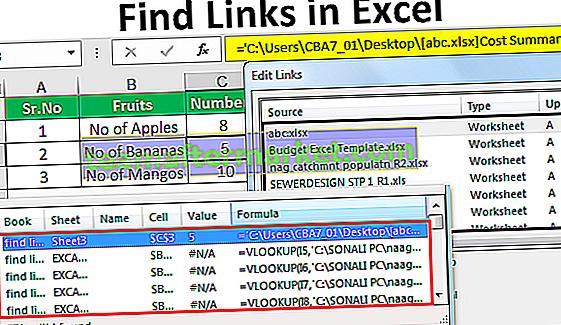 Vind koppelingen in Excel