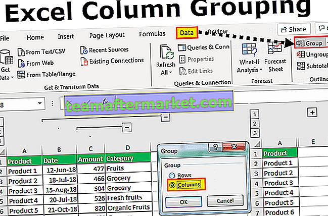 Spalten in Excel gruppieren