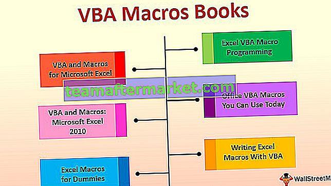 Beste VBA-Makrobücher