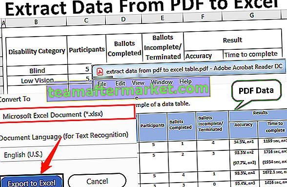 Extrahieren Sie Daten aus PDF nach Excel