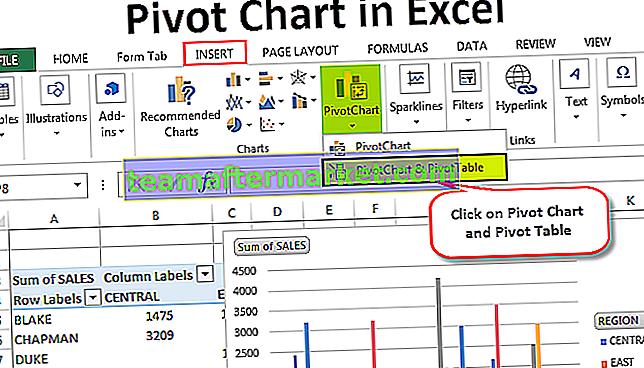 Pivot-Diagramm in Excel