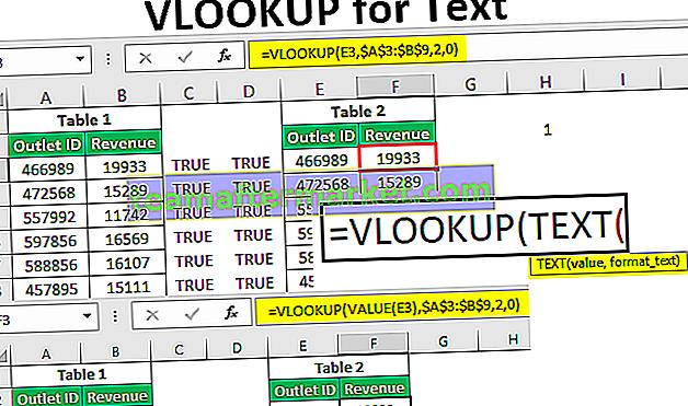 VLOOKUP für Text