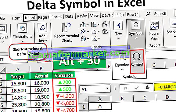 Delta-Symbol in Excel