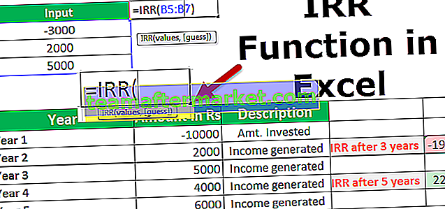 Berechnen Sie den IRR in Excel