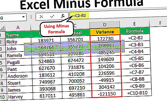 Formuła Excel Minus