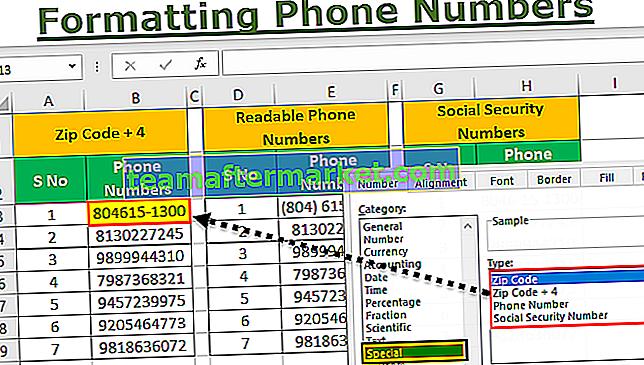 Formatieren Sie Telefonnummern in Excel