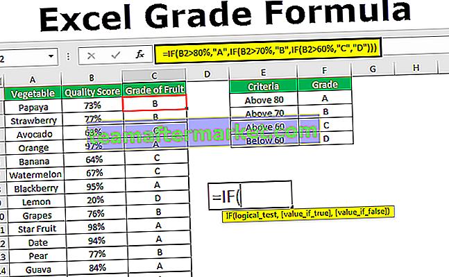 Formula Excel untuk Grade