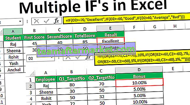 Beberapa IF di Excel