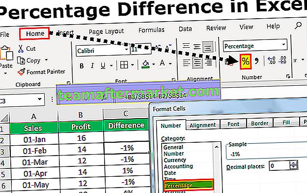 Prozentualer Unterschied in Excel