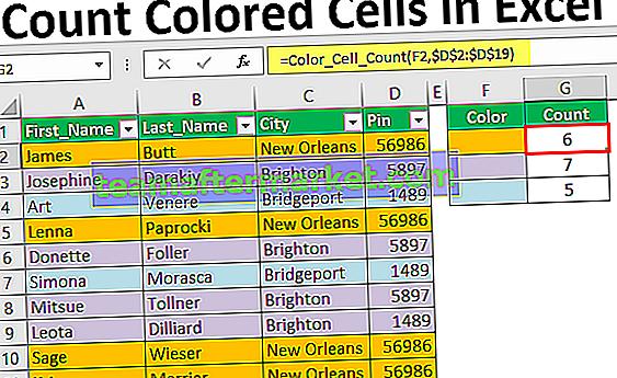Tel gekleurde cellen in Excel