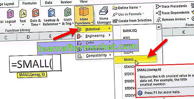 KLEINE Funktion in Excel