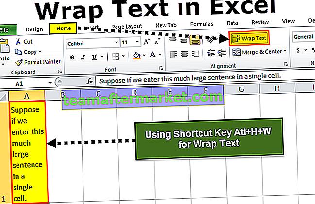 Text in Excel umbrechen