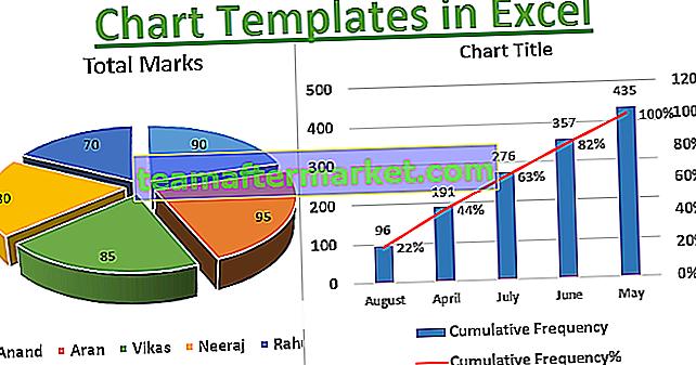 Diagrammvorlagen in Excel