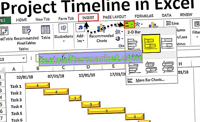 Projektzeitleiste in Excel
