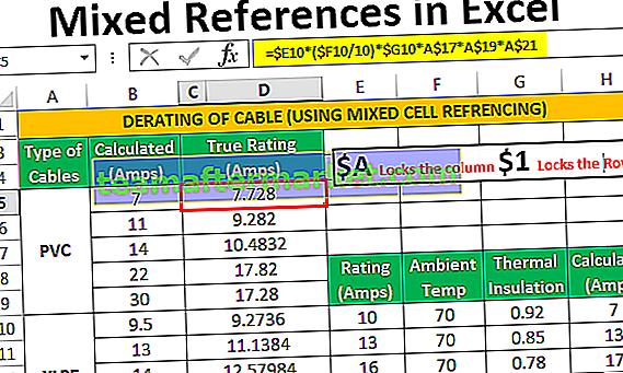 Gemischte Referenzen in Excel
