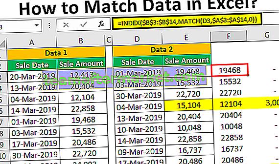 Come abbinare i dati in Excel?