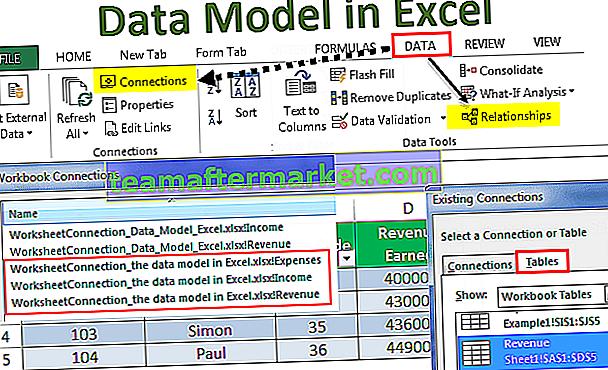 Datenmodell in Excel