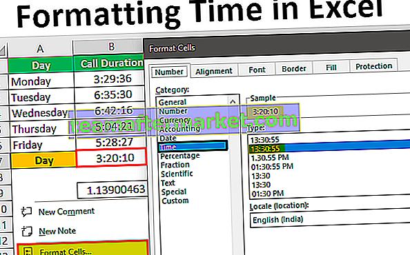 Formatierungszeit in Excel