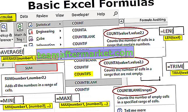 Podstawowe formuły programu Excel