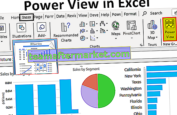 Excel Power View