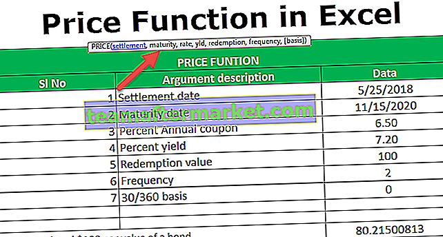 Preisfunktion in Excel