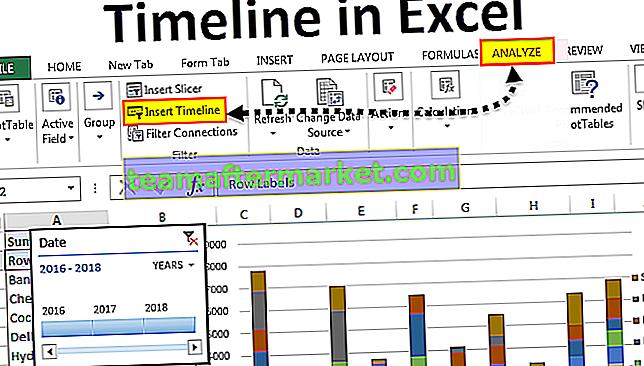 Zeitleiste in Excel