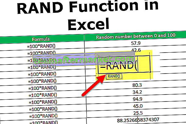 Fungsi RAND Excel