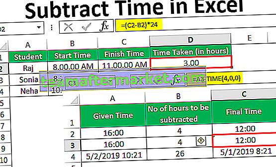 Zeit in Excel subtrahieren