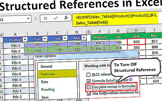 Strukturierte Referenzen in Excel