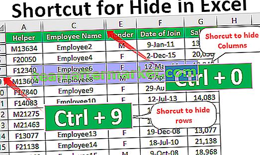 Excel-Verknüpfung ausblenden