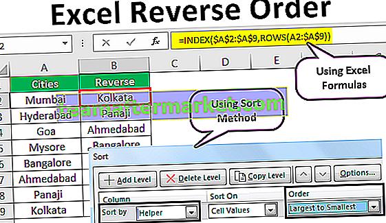 Excel-umgekehrte Reihenfolge