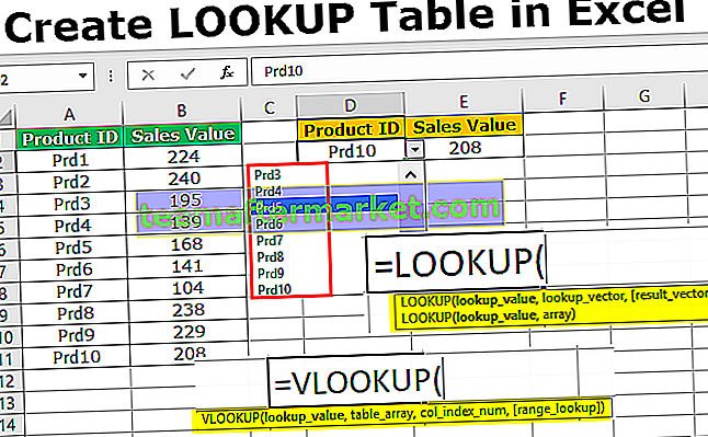 Opzoektabel in Excel