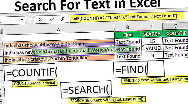 Search For Text in Excel
