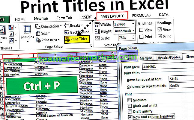 Titel in Excel drucken