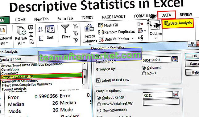 Beschreibende Statistik in Excel
