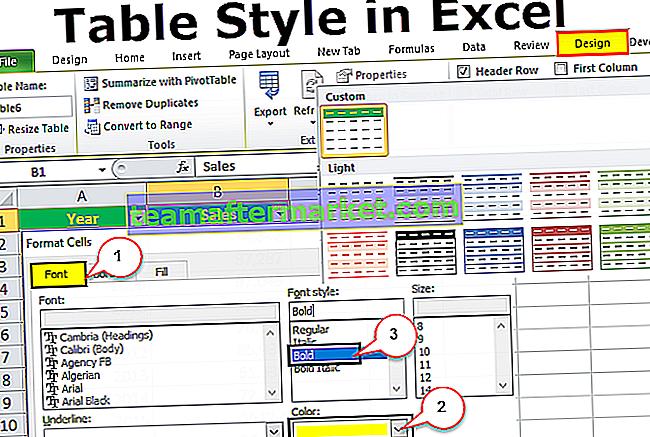 Excel-Tabellenstile und -Formate