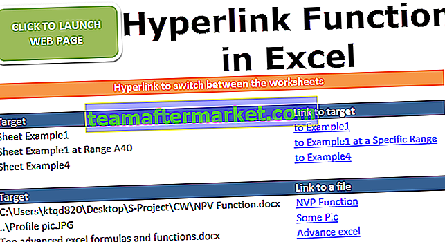 Fungsi Hyperlink Excel