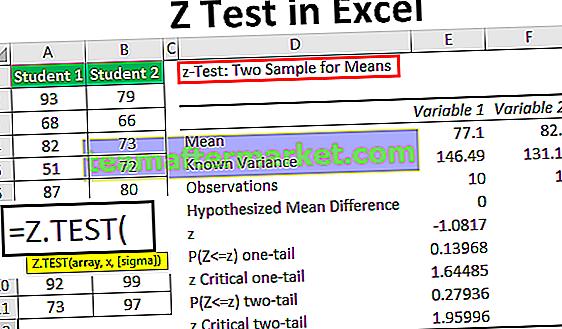 Z Test in Excel