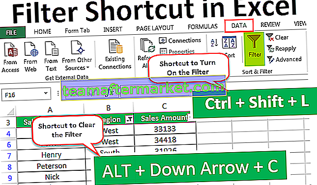 Filtruj skrót w programie Excel