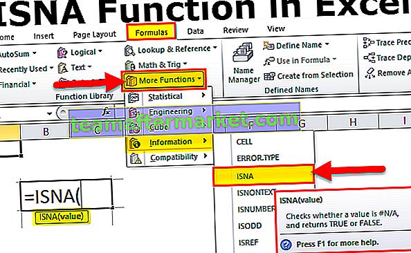 Fungsi ISNA di Excel