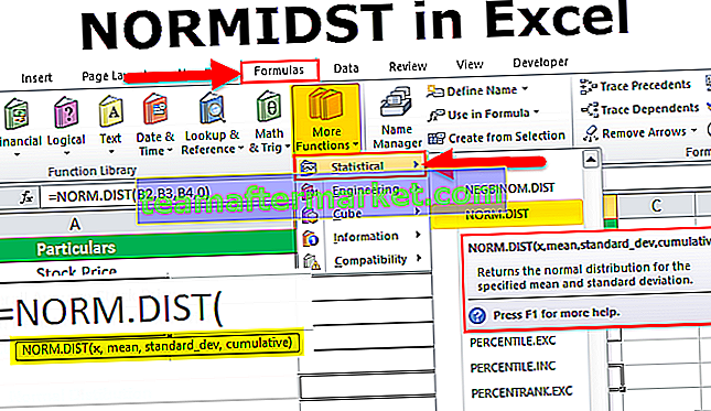 DISTRIB.NORM in Excel (distribuzione normale)