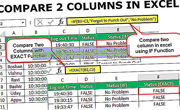 Vergleichen Sie zwei Spalten in Excel