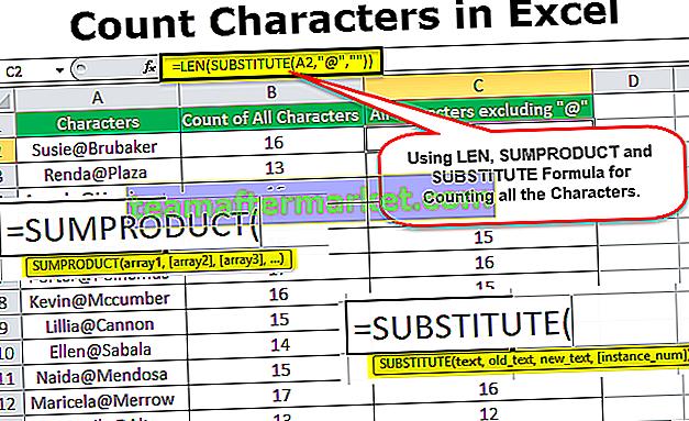 Zeichen in Excel zählen
