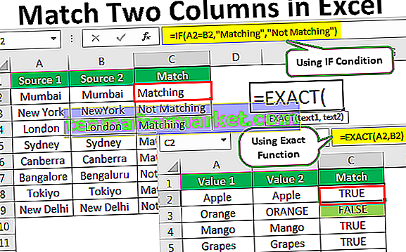 Vergleichen und Anpassen von Spalten in Excel