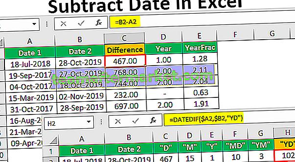 Kurangi Tanggal di Excel