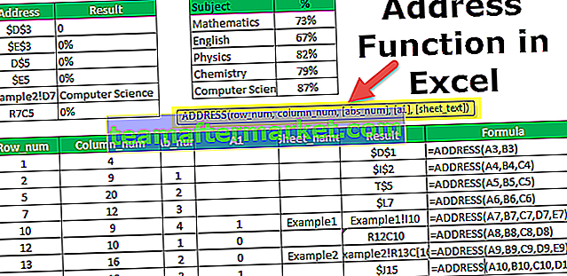 Adressfunktion in Excel