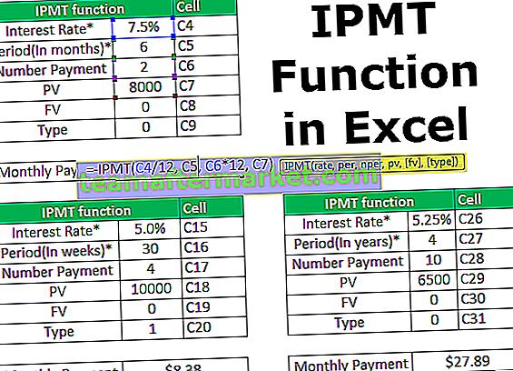 Fonction Excel IPMT