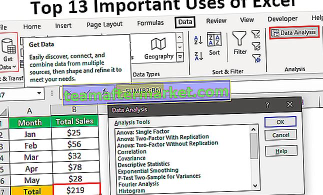 Maakt gebruik van MS Excel